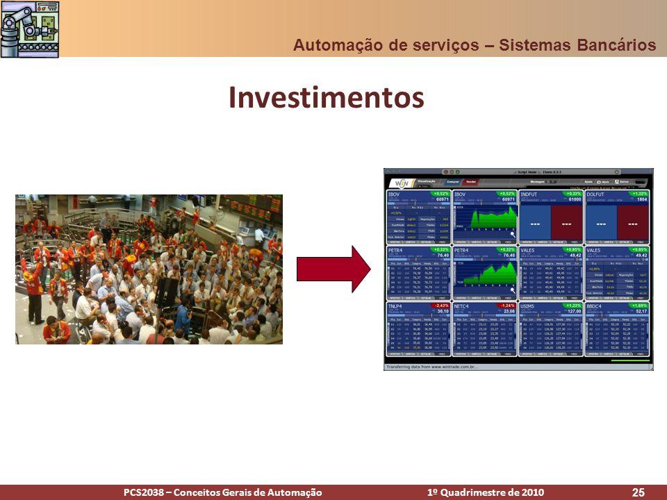 Investimentos Automação de serviços – Sistemas Bancários [Alex]